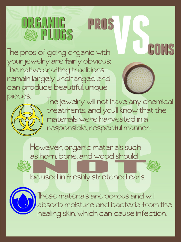 Making the case for Organic Plugs Pros Vs Cons